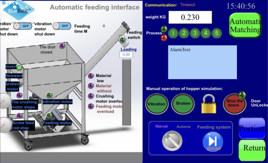 AdBlue DEF MACHINE Screw feeding interface